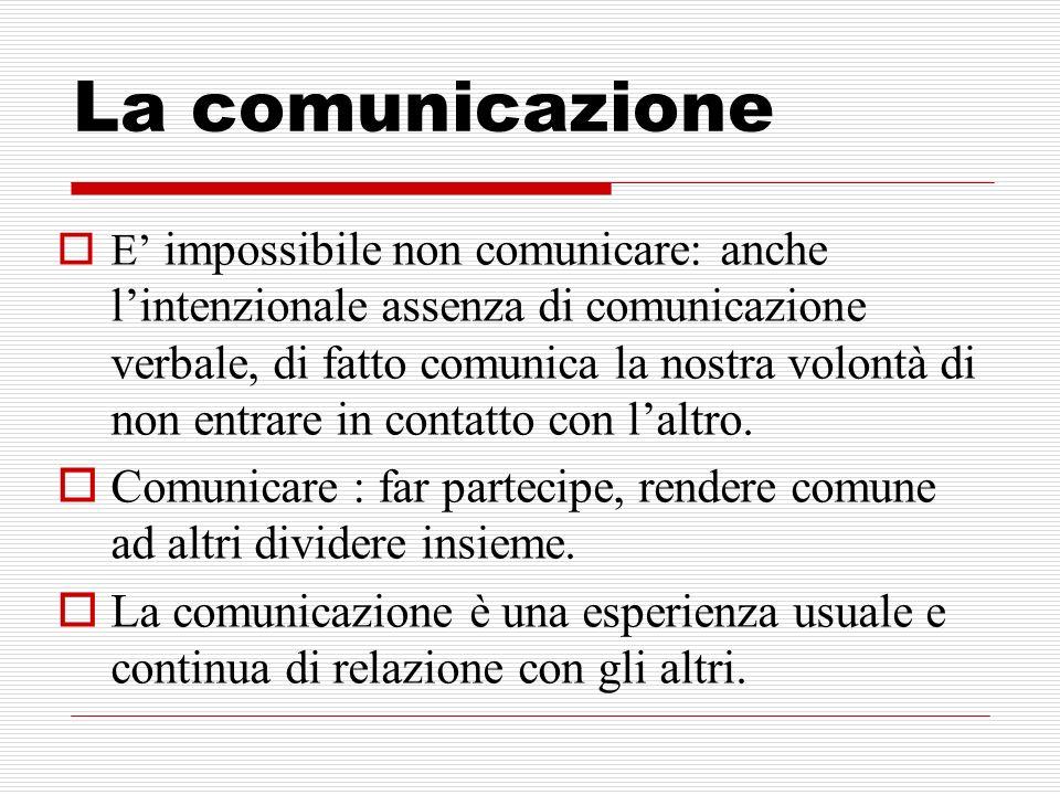 Comunicare : far partecipe, rendere comune ad altri dividere insieme.