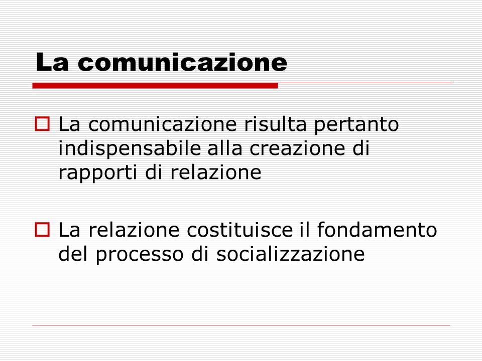 La comunicazione La comunicazione risulta pertanto indispensabile alla creazione di rapporti di relazione.