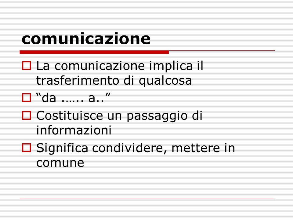 comunicazione La comunicazione implica il trasferimento di qualcosa