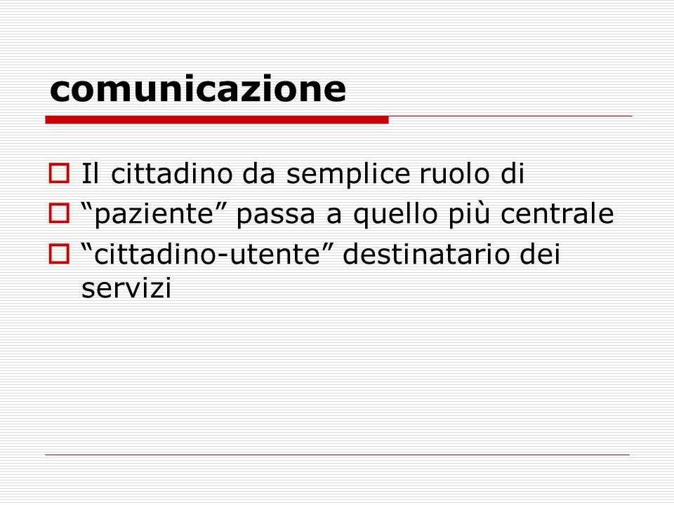 comunicazione Il cittadino da semplice ruolo di