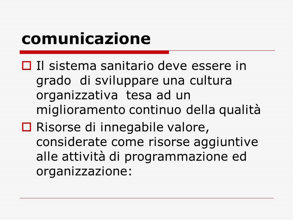 comunicazione Il sistema sanitario deve essere in grado di sviluppare una cultura organizzativa tesa ad un miglioramento continuo della qualità.