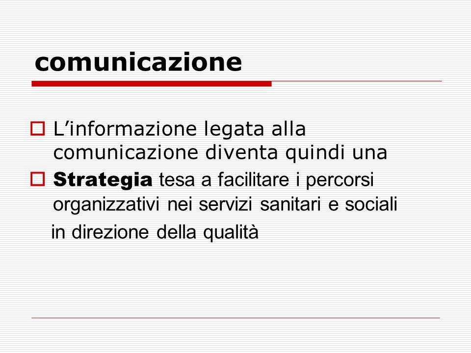 comunicazione L'informazione legata alla comunicazione diventa quindi una.