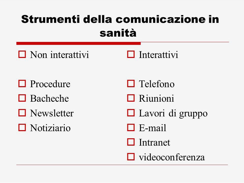 Strumenti della comunicazione in sanità