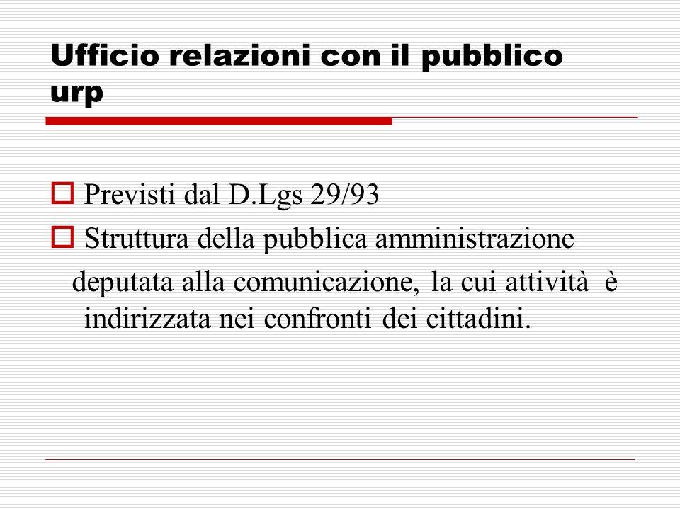 Ufficio relazioni con il pubblico urp
