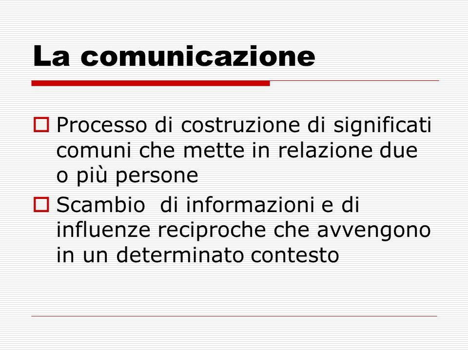 La comunicazione Processo di costruzione di significati comuni che mette in relazione due o più persone.