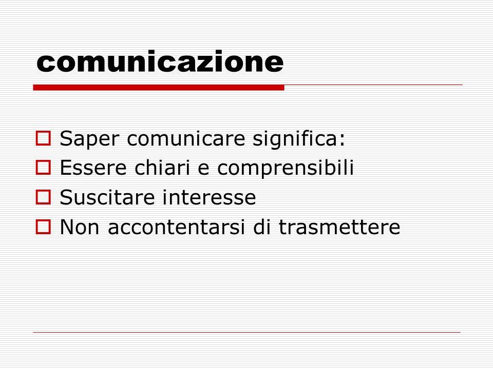 comunicazione Saper comunicare significa: