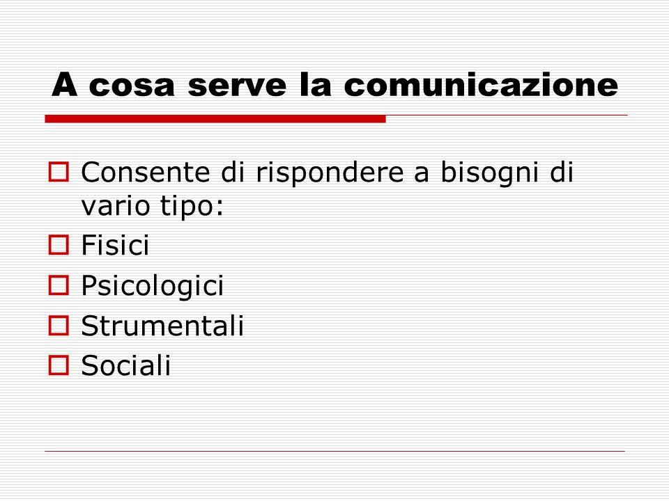 A cosa serve la comunicazione