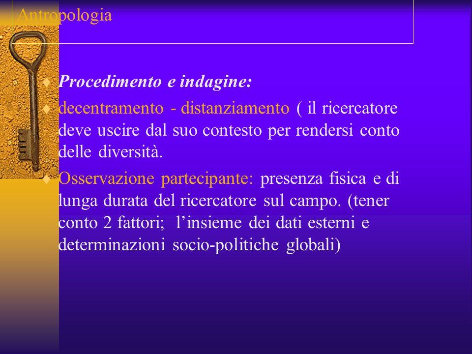 Antropologia Procedimento e indagine: