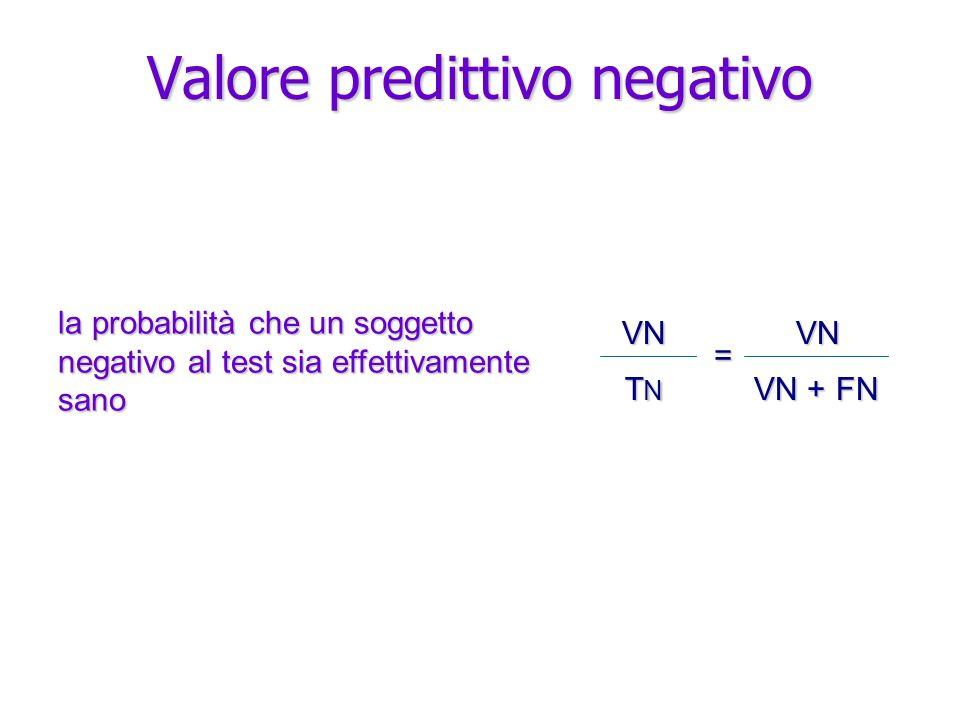Valore predittivo negativo