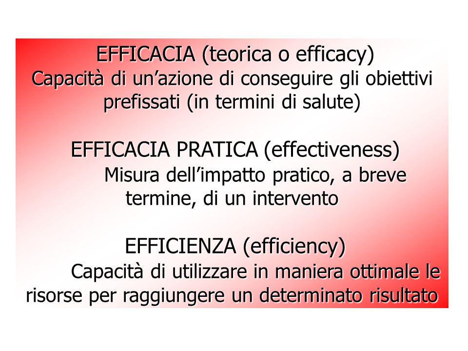 EFFICACIA (teorica o efficacy)