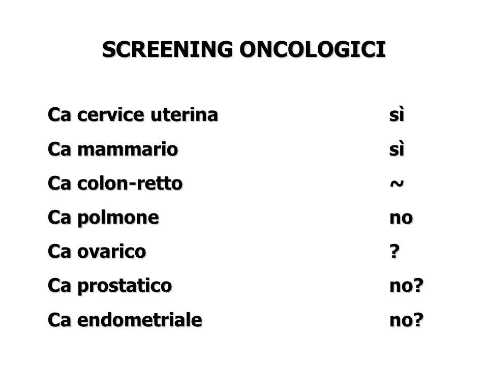 SCREENING ONCOLOGICI Ca cervice uterina sì Ca mammario sì