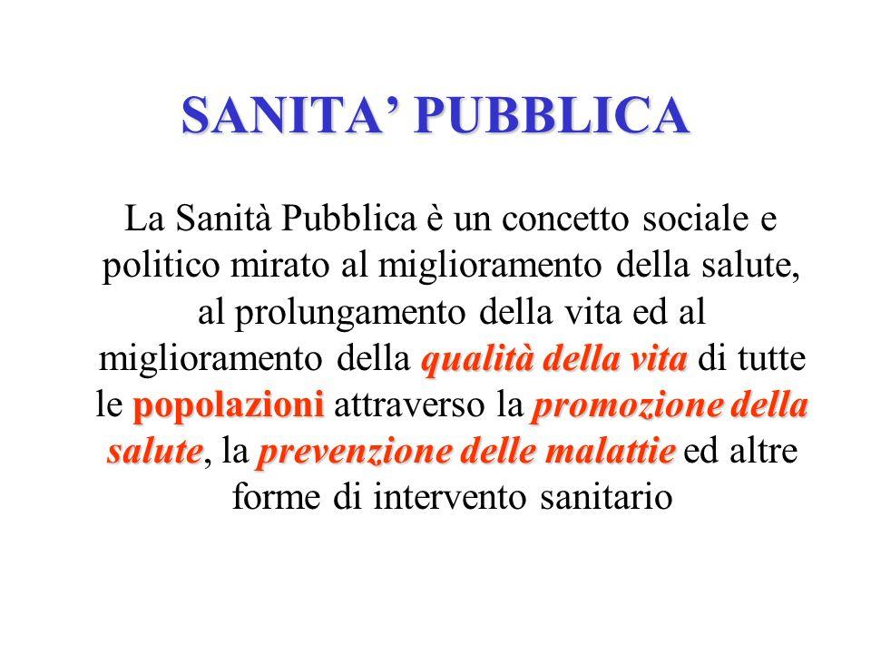 SANITA' PUBBLICA