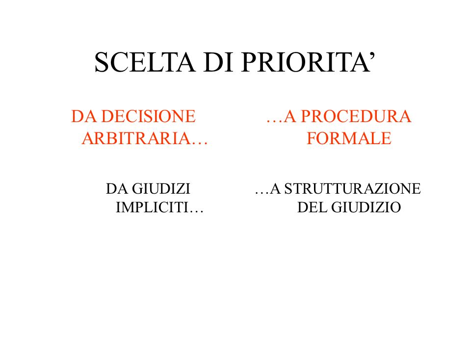 SCELTA DI PRIORITA' DA DECISIONE ARBITRARIA… …A PROCEDURA FORMALE