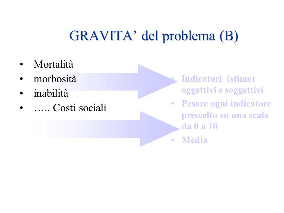 GRAVITA' del problema (B)
