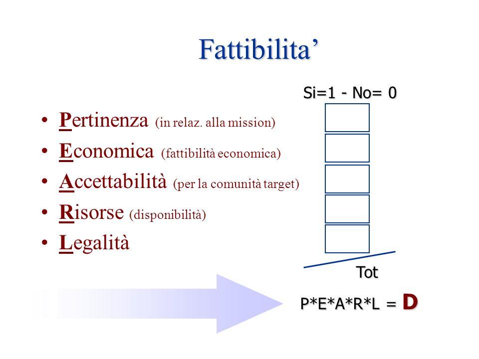 Fattibilita' Pertinenza (in relaz. alla mission)