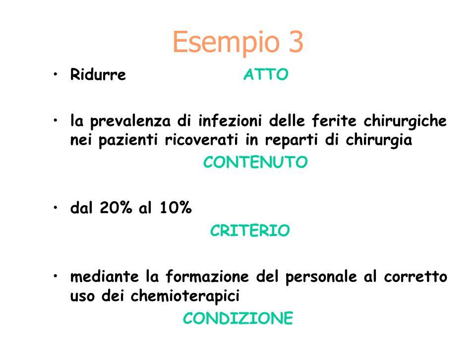 Esempio 3 Ridurre ATTO. la prevalenza di infezioni delle ferite chirurgiche nei pazienti ricoverati in reparti di chirurgia.