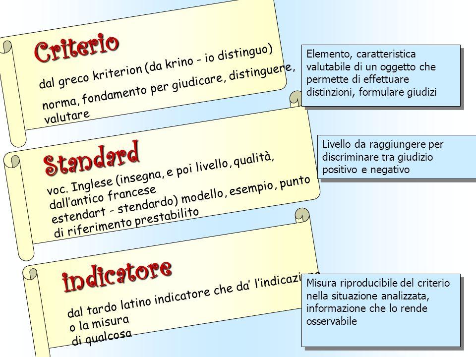 Criterio Standard indicatore