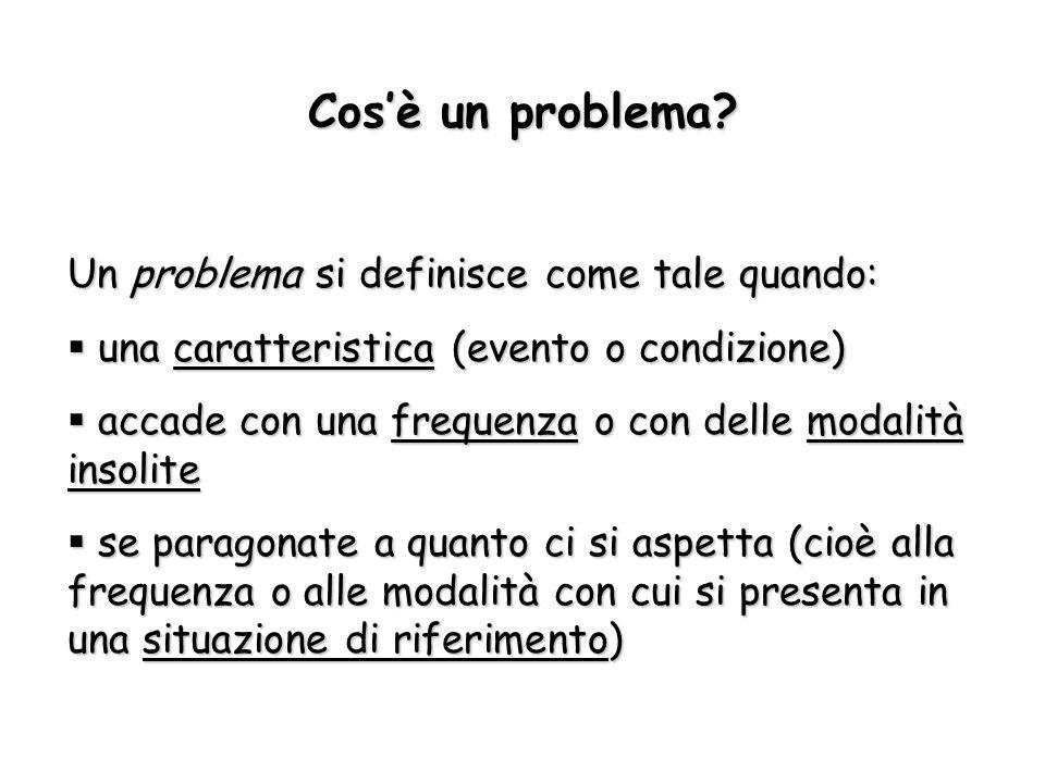 Cos'è un problema Un problema si definisce come tale quando: