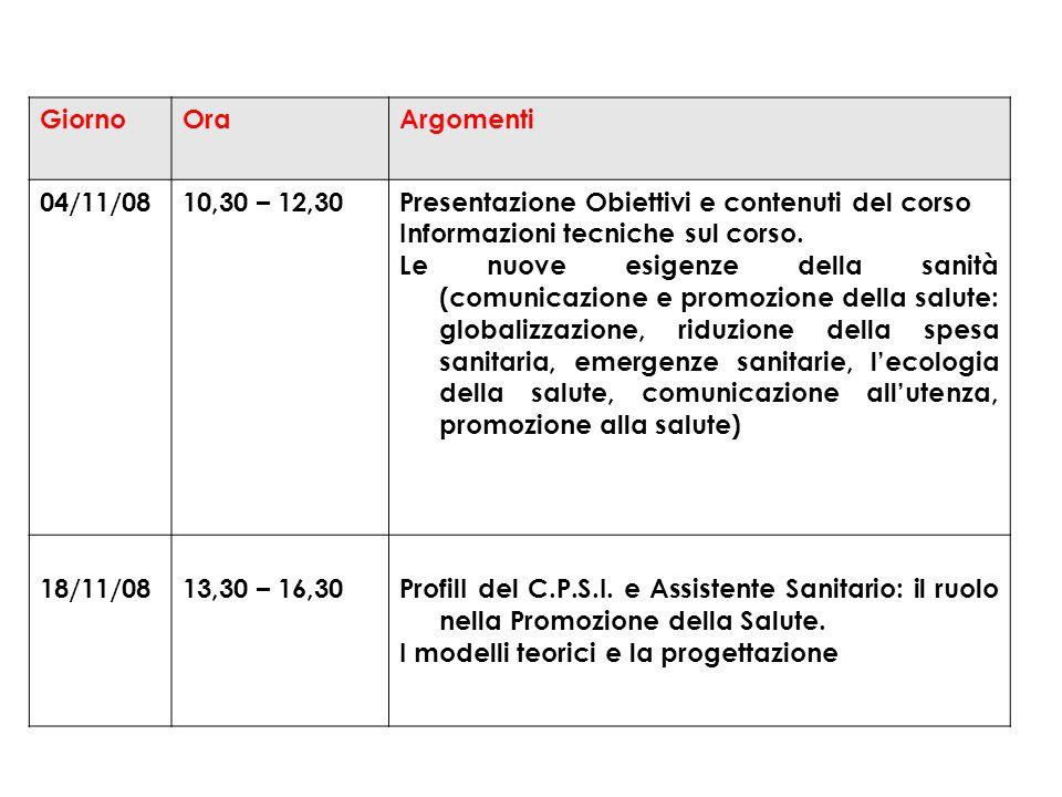 Giorno Ora. Argomenti. 04/11/08. 10,30 – 12,30. Presentazione Obiettivi e contenuti del corso. Informazioni tecniche sul corso.