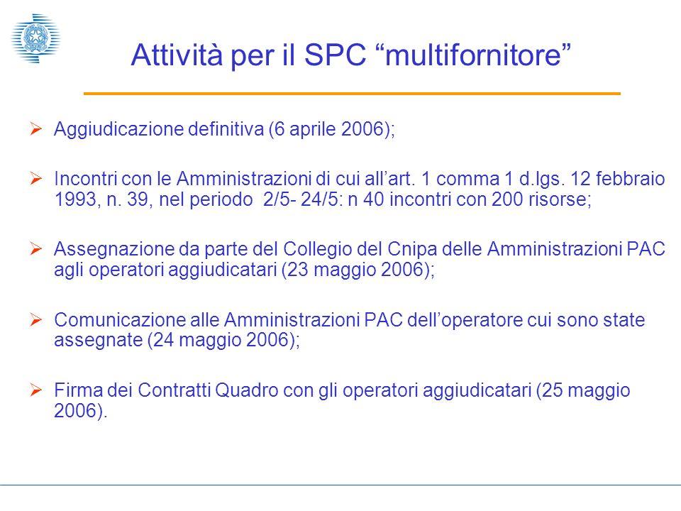 Attività per il SPC multifornitore