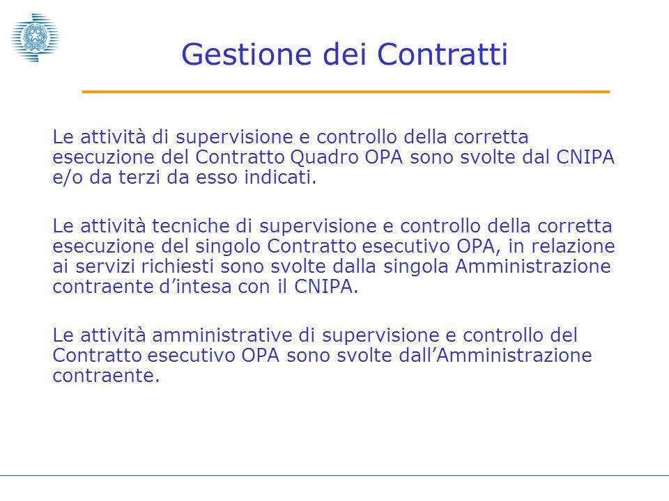 Gestione dei Contratti