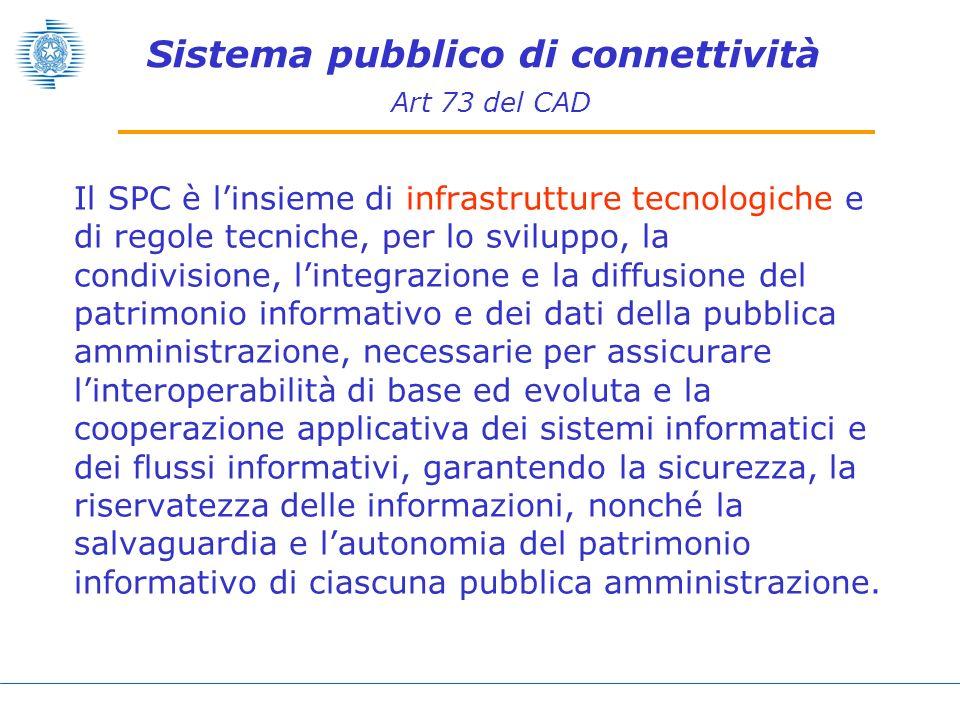 Sistema pubblico di connettività Art 73 del CAD