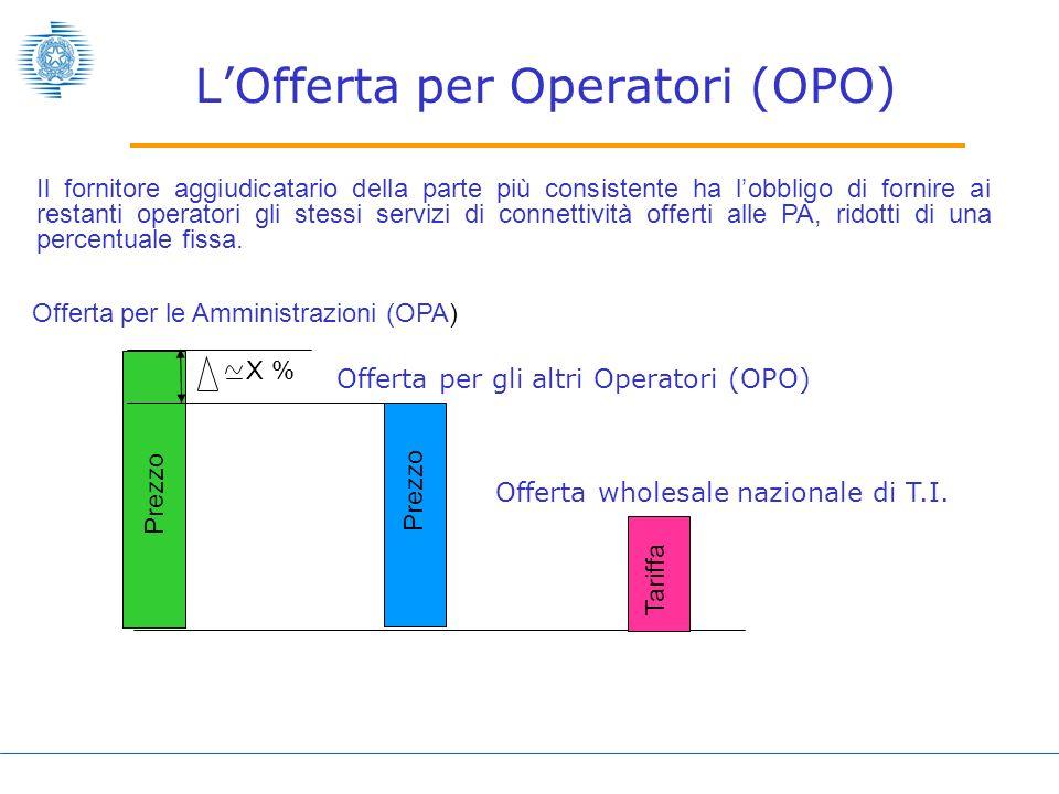 L'Offerta per Operatori (OPO)