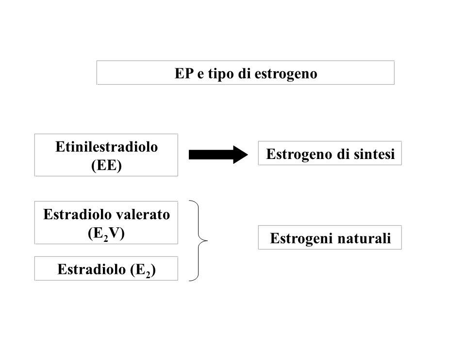 Etinilestradiolo (EE) Estradiolo valerato (E2V)