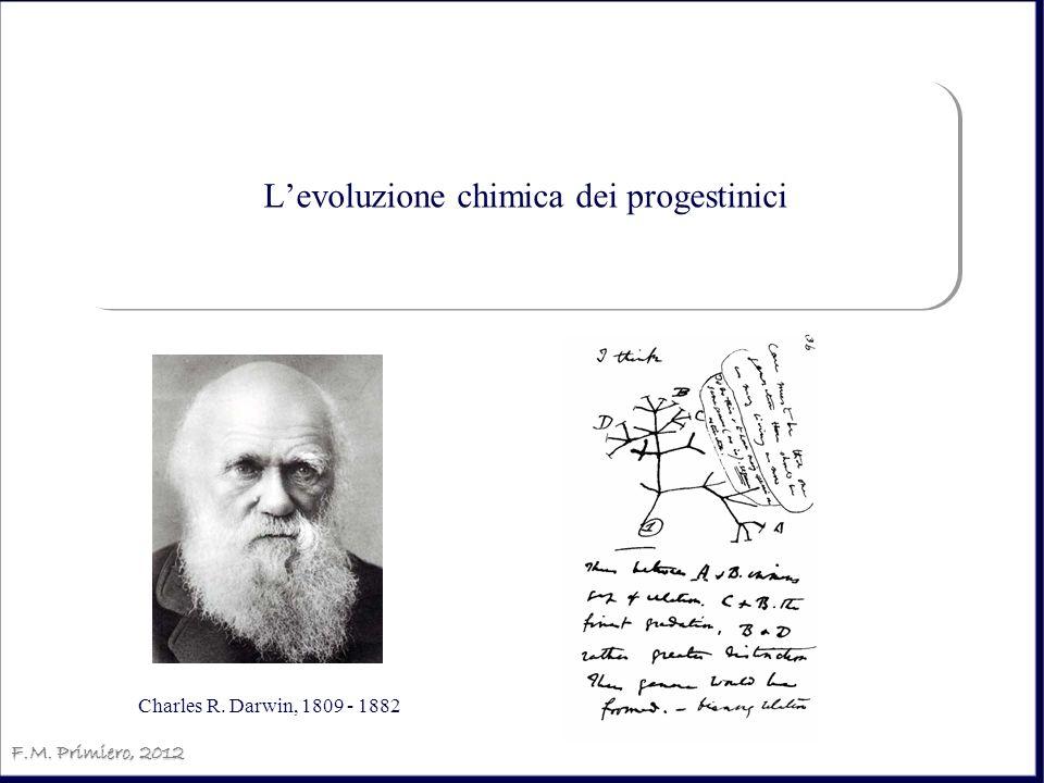 L'evoluzione chimica dei progestinici
