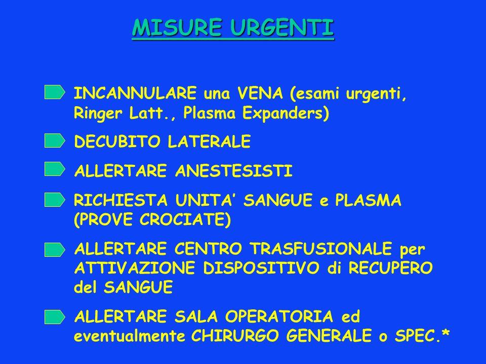MISURE URGENTI INCANNULARE una VENA (esami urgenti, Ringer Latt., Plasma Expanders) DECUBITO LATERALE.