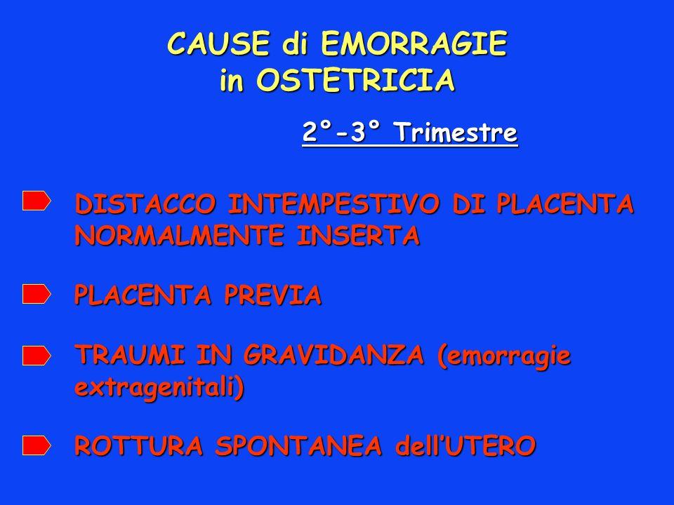 CAUSE di EMORRAGIE in OSTETRICIA