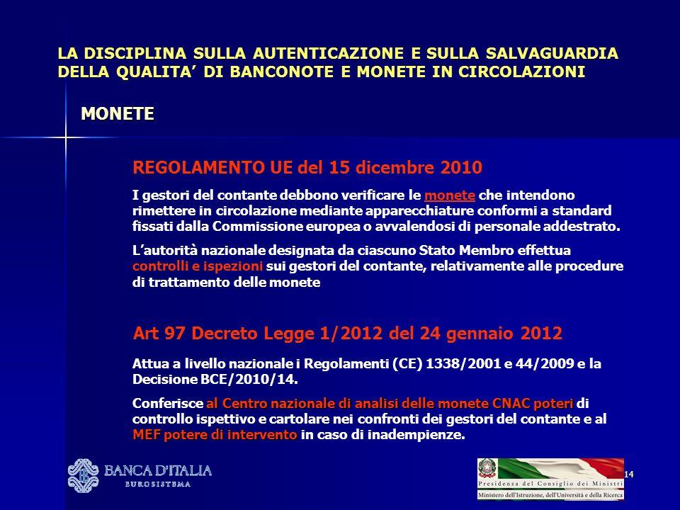 REGOLAMENTO UE del 15 dicembre 2010