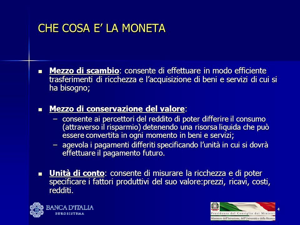CHE COSA E' LA MONETA