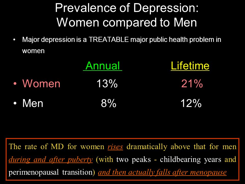 Prevalence of Depression: Women compared to Men