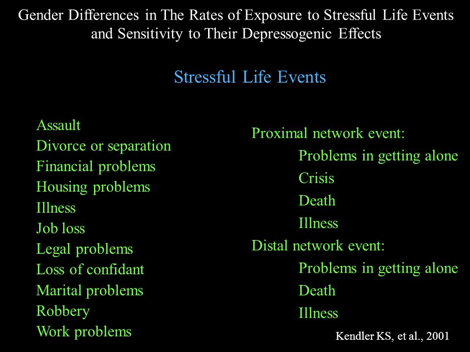 Gender Differences in The Rates of Exposure to Stressful Life Events and Sensitivity to Their Depressogenic Effects