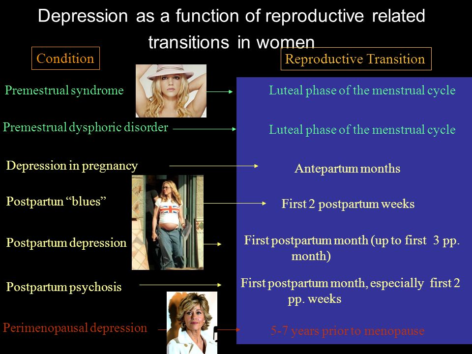 Depression as a function of reproductive related transitions in women