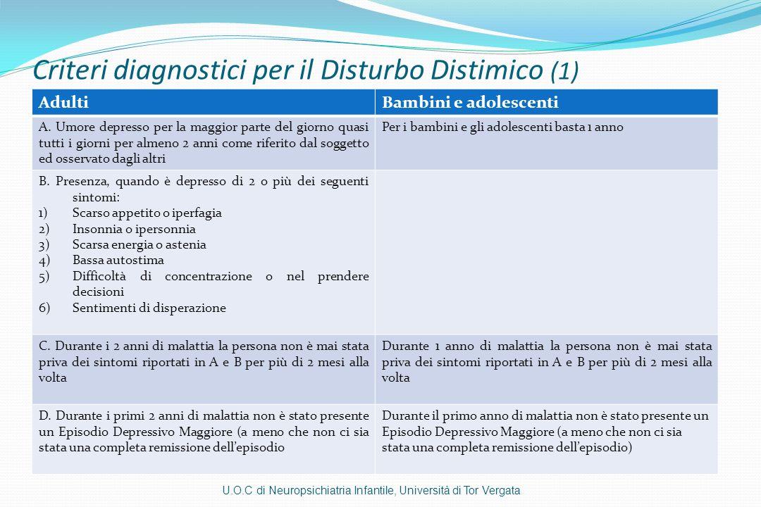Criteri diagnostici per il Disturbo Distimico (1)