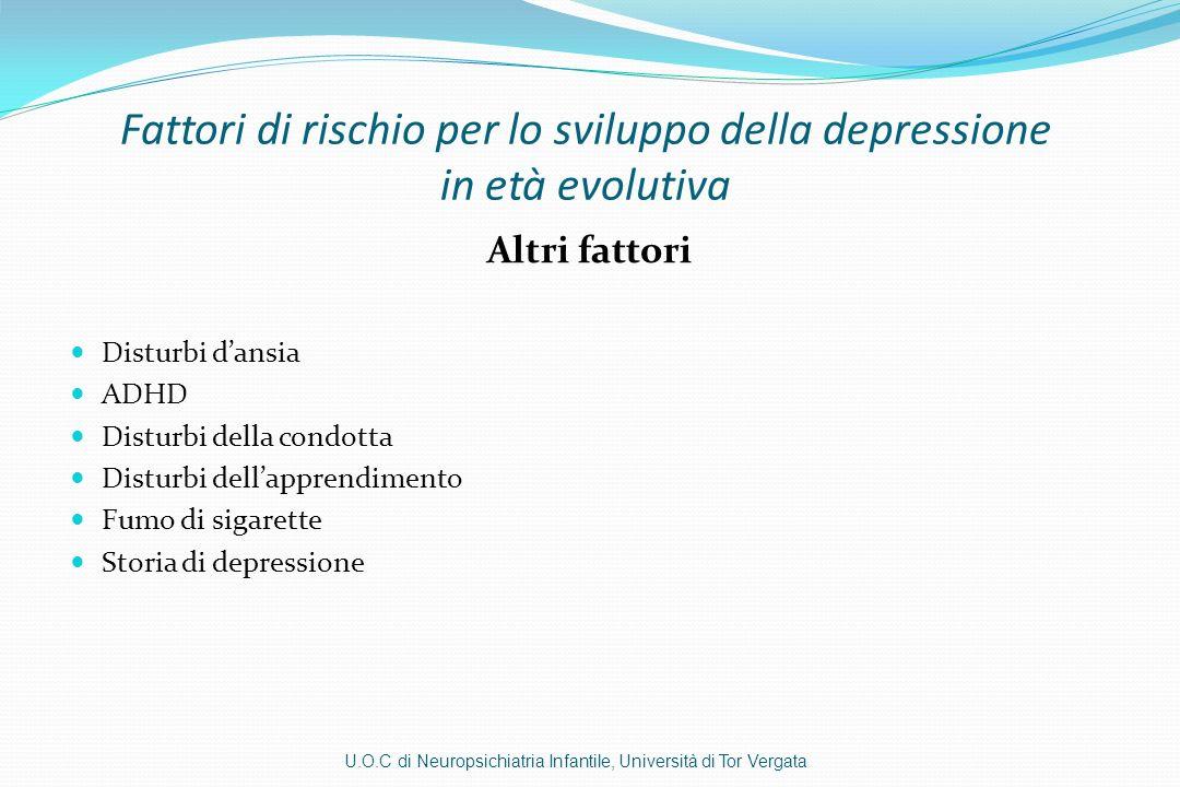 Fattori di rischio per lo sviluppo della depressione in età evolutiva
