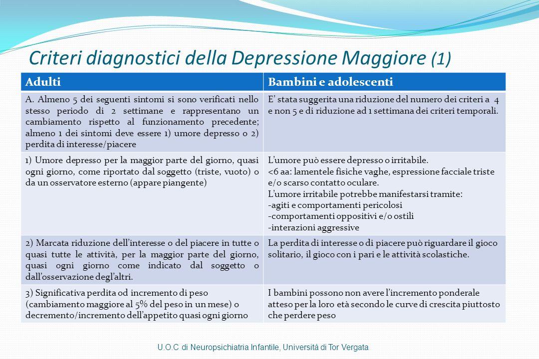 Criteri diagnostici della Depressione Maggiore (1)