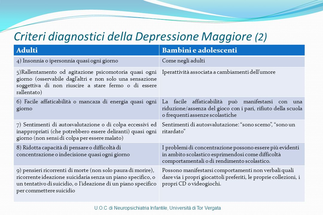 Criteri diagnostici della Depressione Maggiore (2)