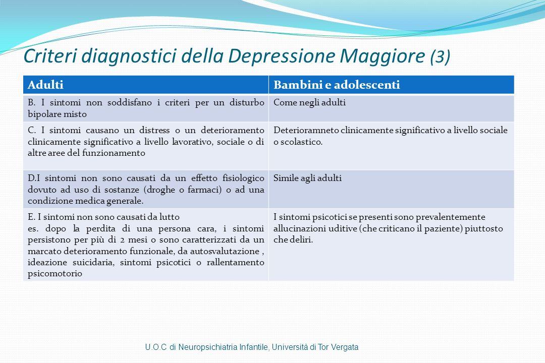 Criteri diagnostici della Depressione Maggiore (3)