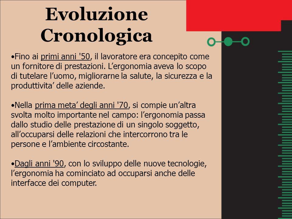 Evoluzione Cronologica