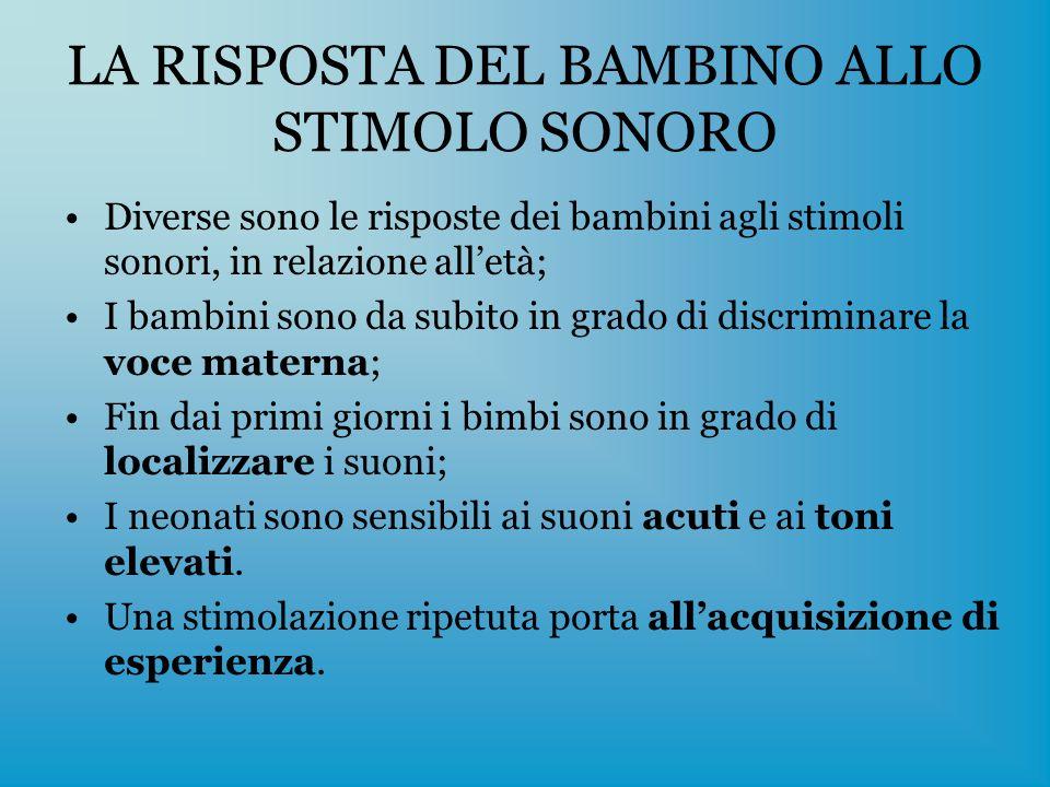 LA RISPOSTA DEL BAMBINO ALLO STIMOLO SONORO
