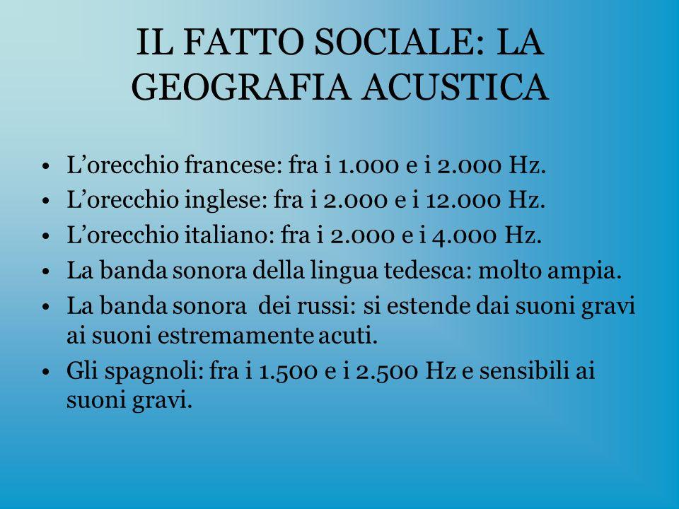 IL FATTO SOCIALE: LA GEOGRAFIA ACUSTICA