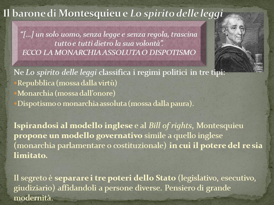 Il barone di Montesquieu e Lo spirito delle leggi