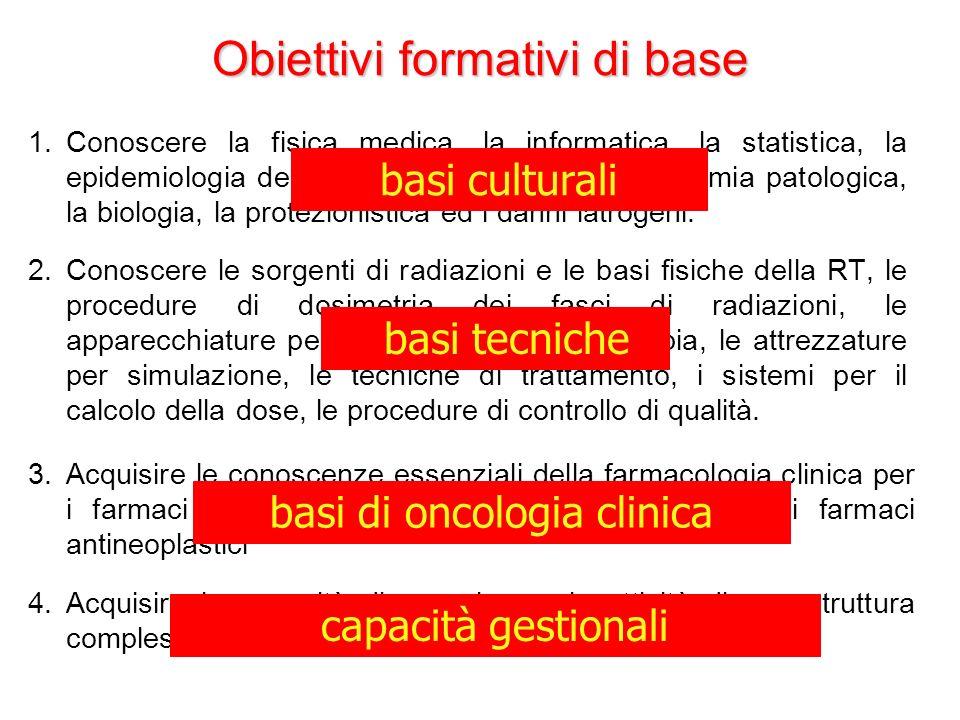 Obiettivi formativi di base