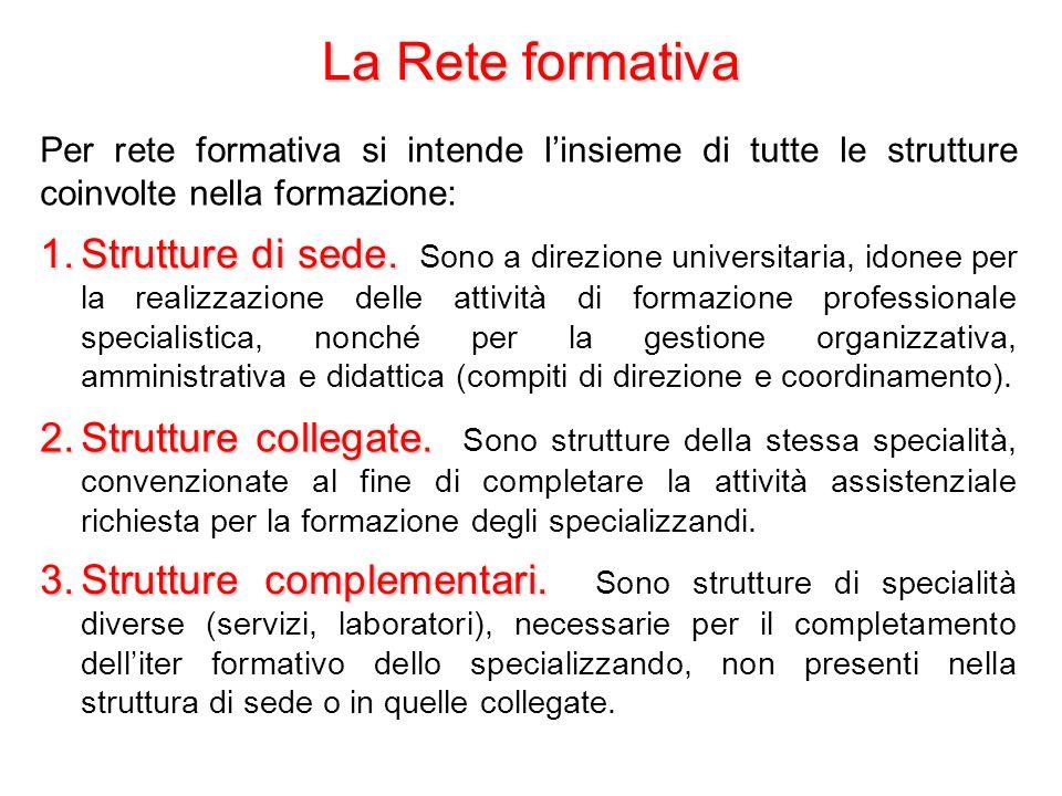 La Rete formativa Per rete formativa si intende l'insieme di tutte le strutture coinvolte nella formazione: