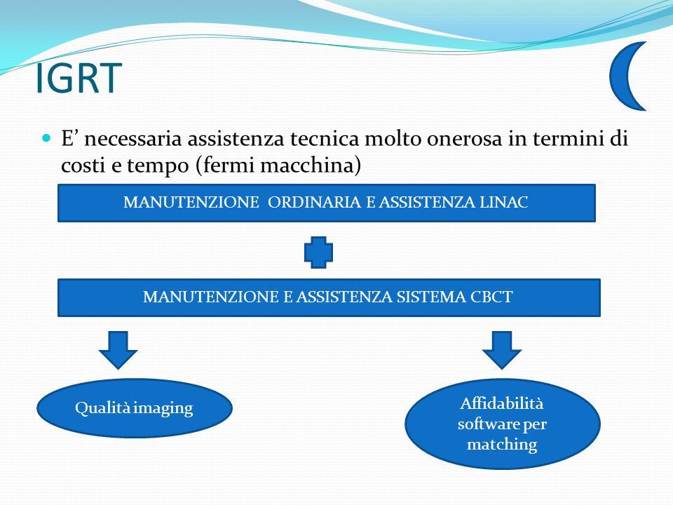IGRT E' necessaria assistenza tecnica molto onerosa in termini di costi e tempo (fermi macchina) MANUTENZIONE ORDINARIA E ASSISTENZA LINAC.