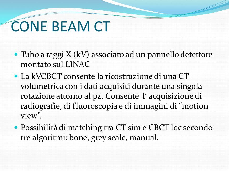 CONE BEAM CT Tubo a raggi X (kV) associato ad un pannello detettore montato sul LINAC.