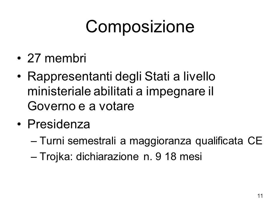 Composizione 27 membri. Rappresentanti degli Stati a livello ministeriale abilitati a impegnare il Governo e a votare.